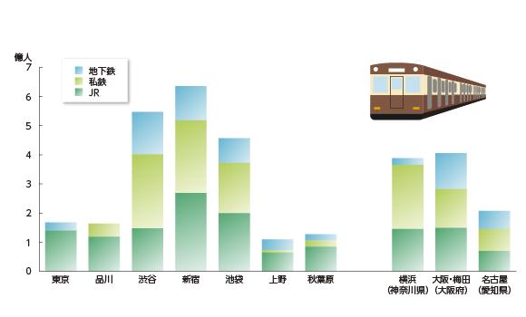 日本統計年鑑 pdf ダウンロード