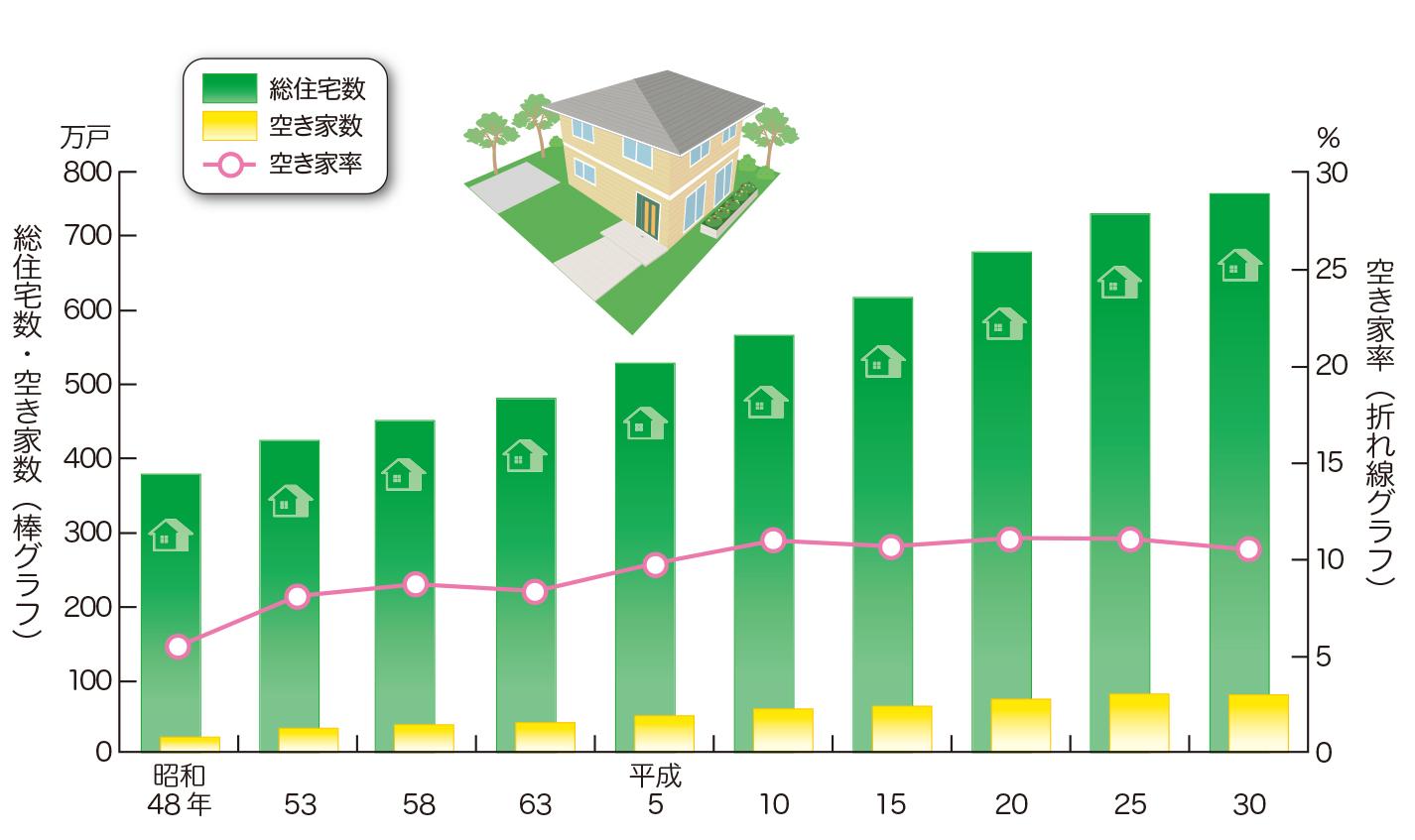 宅 建 統計 2020 內政部不動產資訊平台